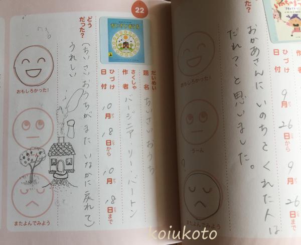 100さつ読書日記
