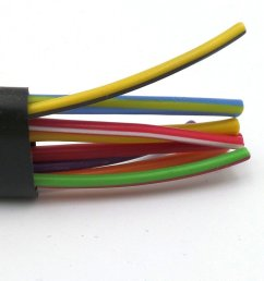 12mm pvc automotive wiring loom cable harness sleeving  [ 1024 x 768 Pixel ]