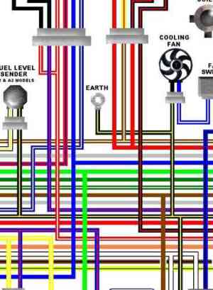 Kawasaki GPZ500S  ER5 Colour Electrical Wiring Diagrams