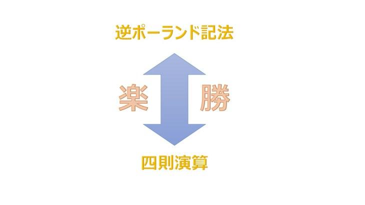 逆ポーランド記法⇔数式の変換方法【基本情報】