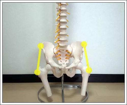 股関節の外側の痛み原因5