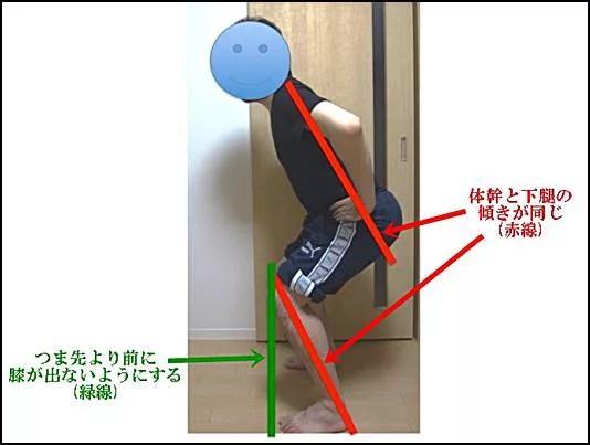 スクワットで効果のある部位は?正しいフォームと筋肉痛の関係7