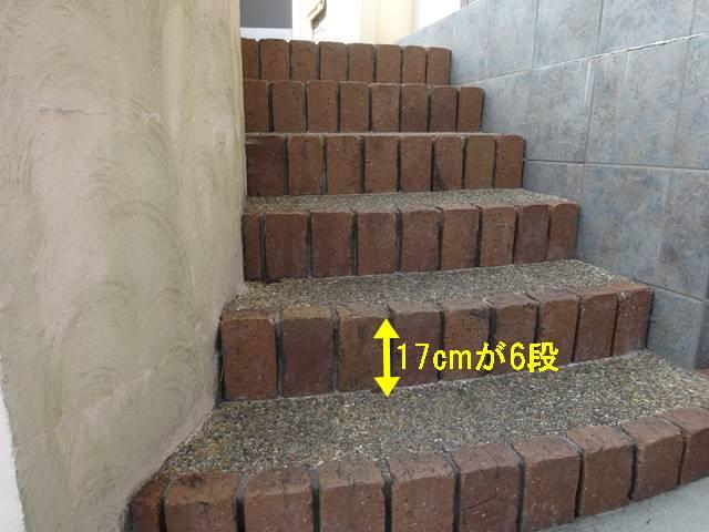 THATKA入院前に自宅で測るべきポイント玄関2