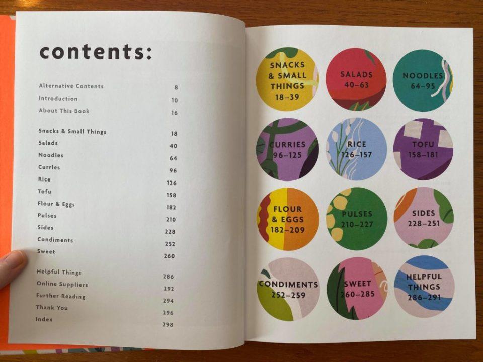 Oversikt over bokens innhold