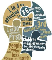 The truth about mental health disorders koko tv ng 7