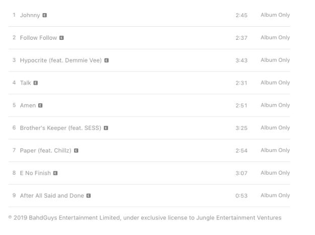 Falz Set To Drop New Album, Releases Tracklist 2