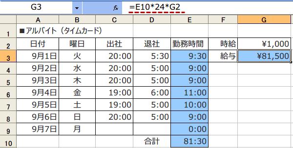 深夜の割増給與の計算 時間の合計