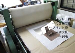 スプレー糊を付けた捨て紙に雁皮紙がくっつくように押さえて銅版から剥がす。馬連などを使うと良い。(銅版画工程終了)