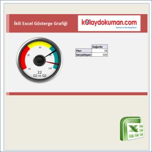 İkili Excel Gösterge Grafiği
