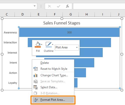 Satış Hunisi Excel Diyagramı 4