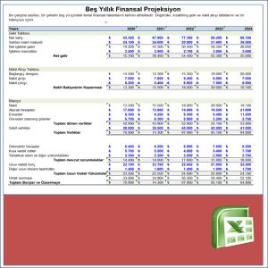 5 Yıllık Finansal Projeksiyon
