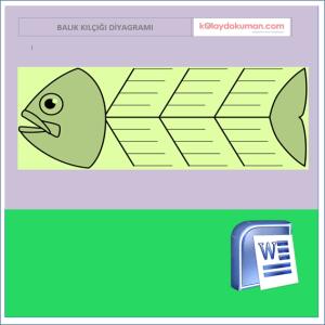 Balık Kılçığı Diyagramı (5)