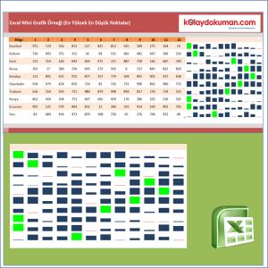 Excel Mini Grafik Örneği
