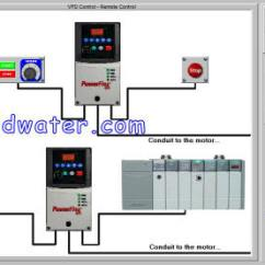 Abb Vfd Wiring Diagram Simple Electrical Diagrams Allen Bradley Basics Training Cable Termination