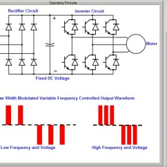 Abb Vfd Wiring Diagram Uml Sequence Asynchronous Message Allen Bradley Basics Training Working Principle