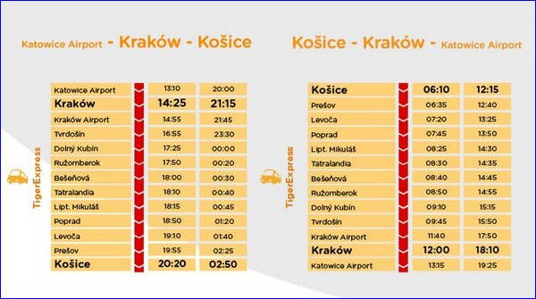 Tiger Express Kraków - Koszyce