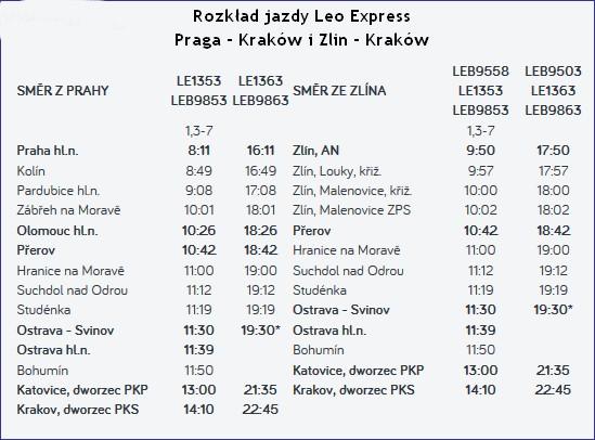 Leo Express