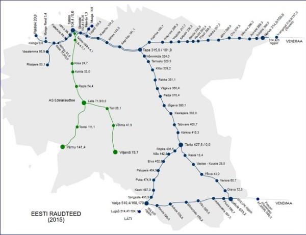 Estonia - mapa kolejowa