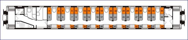 Wagon płackartny - schemat miejsc (źródło: koleje białoruskie)