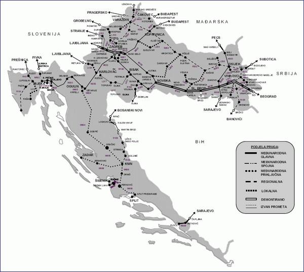 Chorwacja - mapa kolejowa