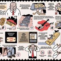Haftanın Eğlencesi: Türkiye'de uyulması gereken güvenlik kuralları