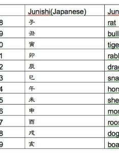 Nakamura junishi also the unknown aspect of japanese zodiac komaba times rh komabatimes wordpress