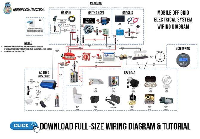 cl a motorhome wiring diagram  audi a4 b6 wiring diagram