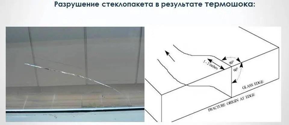Термошок Престиж балкон