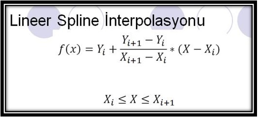 Lineer Spline İnterpolasyonu