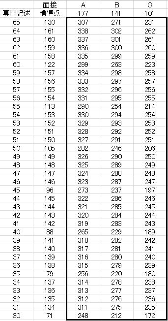 財務_最終合格(2)