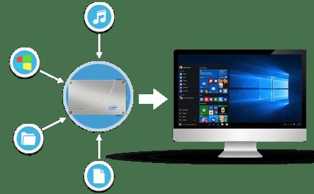 Перенести Windows 10 на SSD