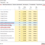 Deleting processes in Task Manager