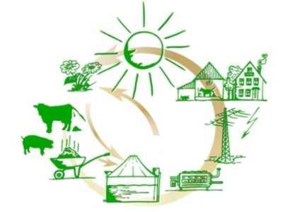 Газопоршневой генератор работает на вырабатываемом биогазе!