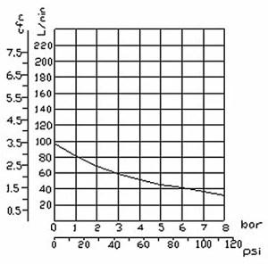 IMPLOTEX 480W Kompressor Diagramm