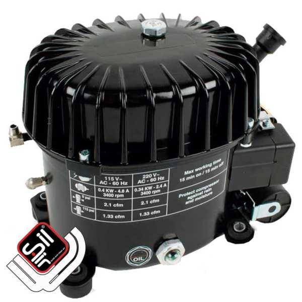 Panther Pumpe Motor
