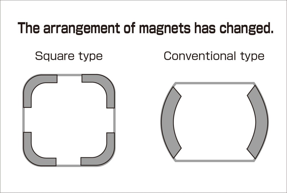medium resolution of in the conventional motor two magnets are bonded to the case but in this square motor case the magnets are adhered to each of the four corners