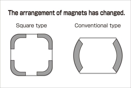 small resolution of in the conventional motor two magnets are bonded to the case but in this square motor case the magnets are adhered to each of the four corners