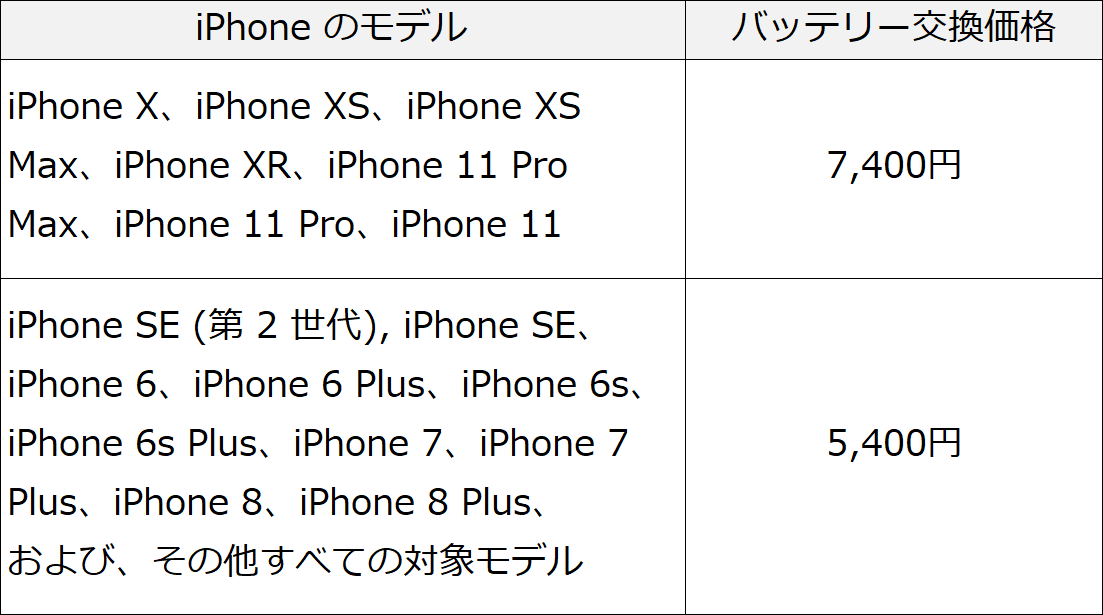 battery-price