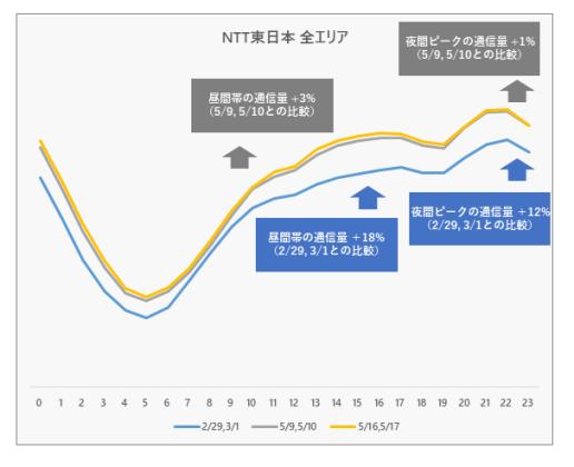 COVID19_traffic_jp_02