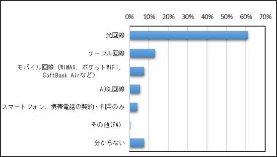 questionnaire-net-line6