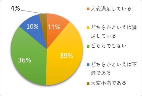 questionnaire-net-line7