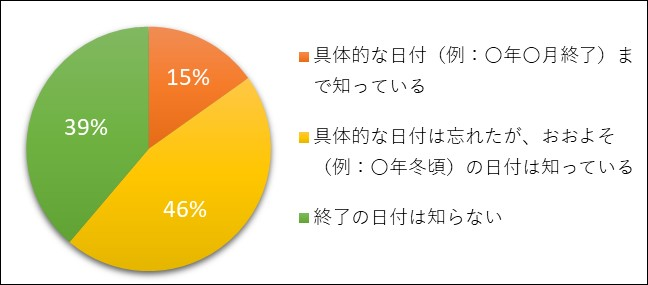 reserch_graph_02