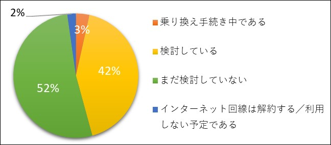 reserch_graph_03