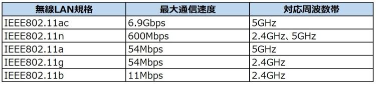 router_spec
