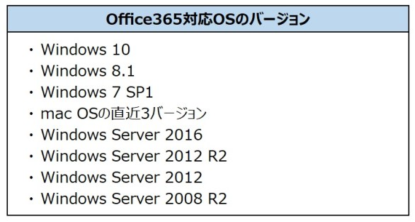 office365_os