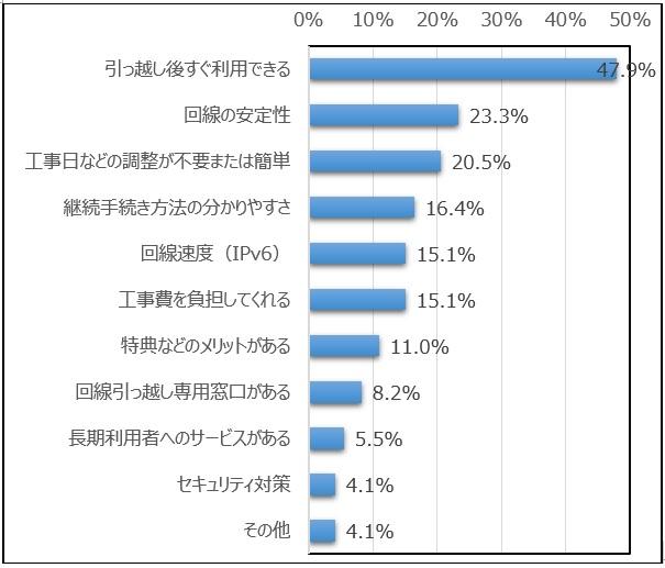 moving_survey05