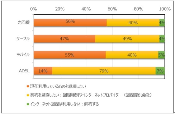 moving_survey10
