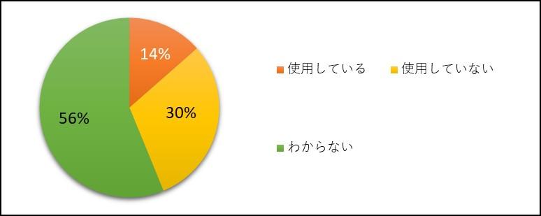 kaden_survey08