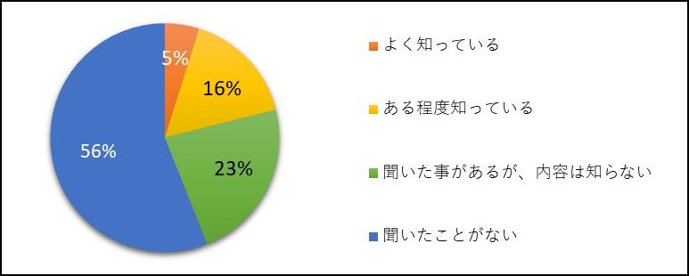 kaden_survey09