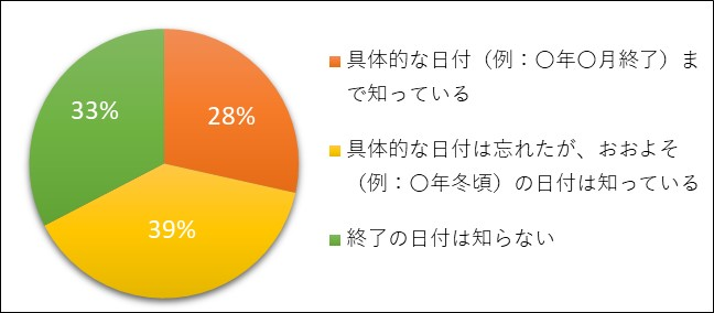 adsl_survey2021_03